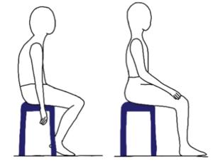 座る姿勢のイラスト。左が猫背の悪い姿勢で右が理想的な良い姿勢です。